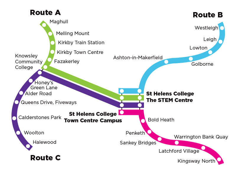 Map displaying the different stops our free bus route takes.