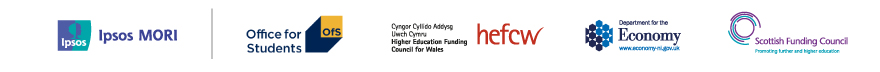 Logos for Ipsos MORI, Office for Students, HEFCW, Scottish Funding Council